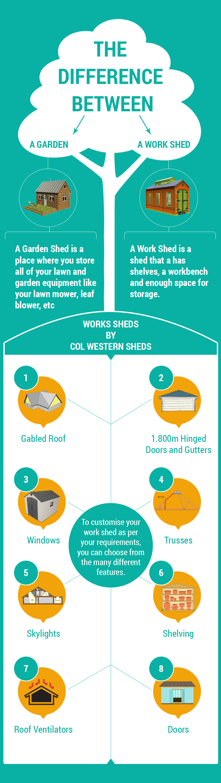 The Difference Between A Garden Shed And A Work Shed