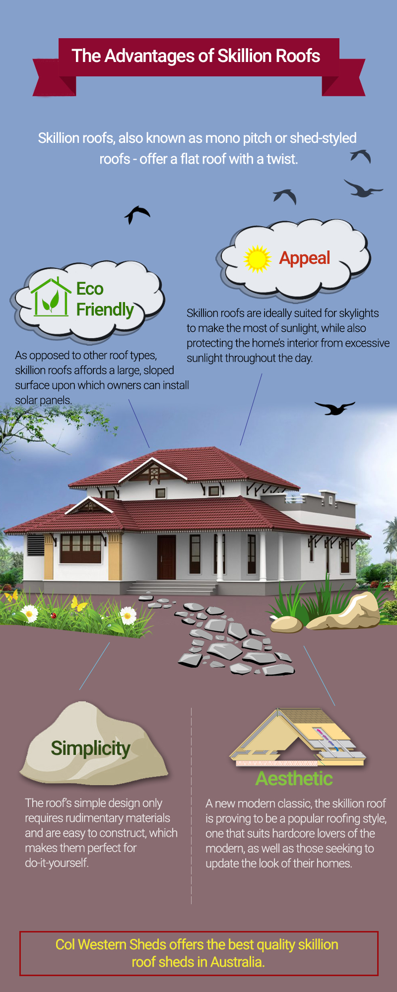 The advantages of skillion roofs