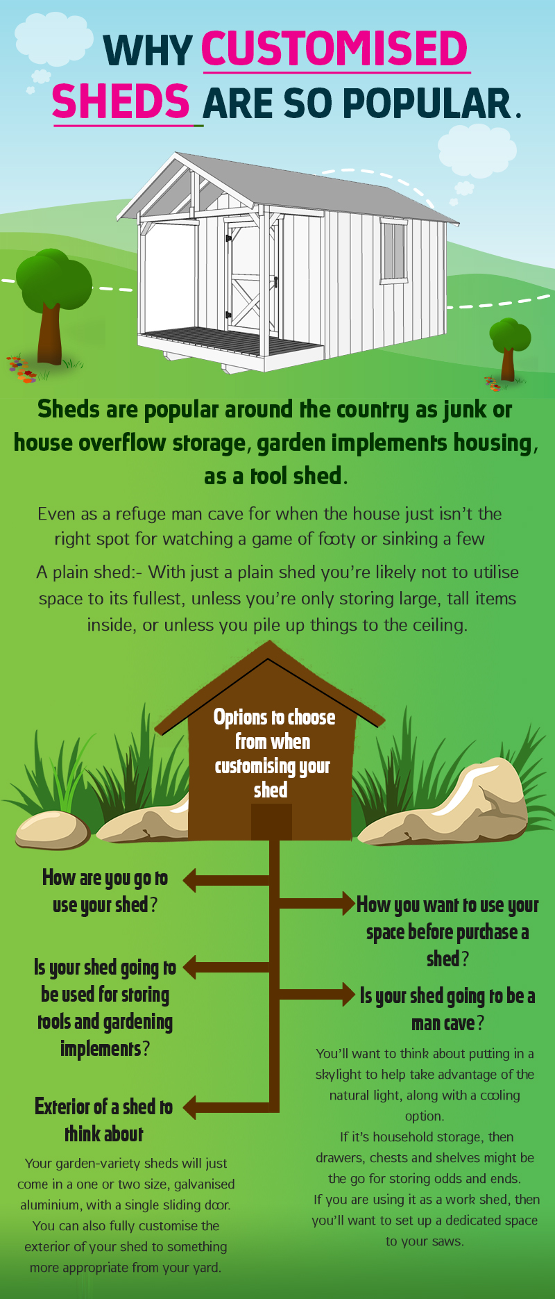 Why Customised Sheds Are So Popular