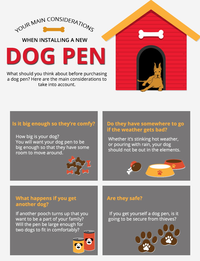 Your Main Considerations When Installing a New Dog Pen